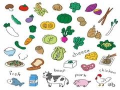 -楽しむ食育-3色食品群のおはなし